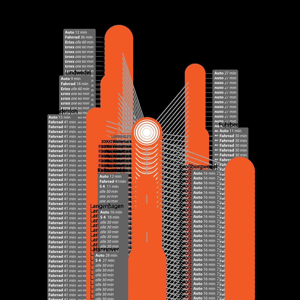 Anfahrtwege zu Projekt Lernhilfe Schülernachhilfe, Computerschulungen und Sprachschule in der Wedemark, Langenhagen, Kaltenweide und Schwarmstedt